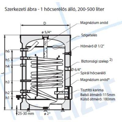 Heizer 300 literes 1 hőcserélős, álló, indirekt tároló, HMV, üvegkerámia bevonat