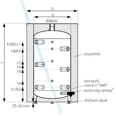 Heizer 200 literes puffer tároló szigeteléssel, hőcserélő nélkül